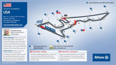 circuit of the americas map circuit of the americas track information 183 f1 fanatic