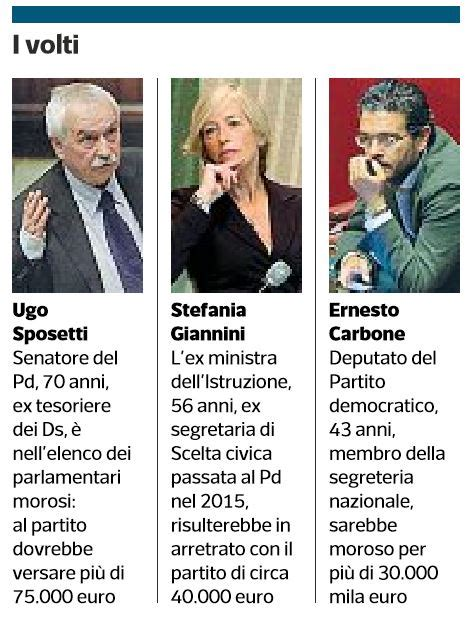 deputati it la lista dei deputati e senatori pd morosi next quotidiano