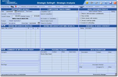 blue sheet sales template abm an ancient practice part 2