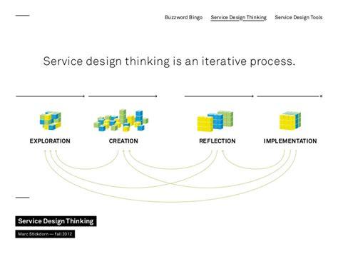 design thinking reflection service design thinking