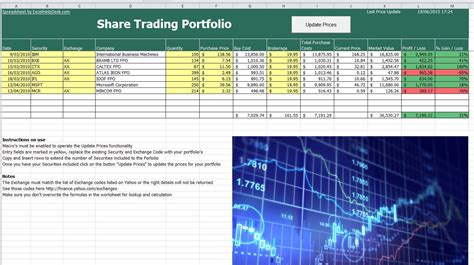 trading spreadsheet template free trading portfolio excel help desk