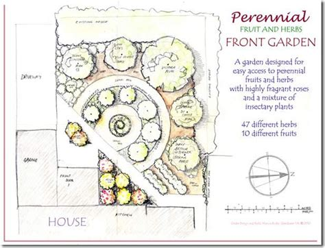 Perennial Herb Garden Layout 17 Best Images About Gardening Permaculture Tips On Pinterest Gardens Agriculture And The