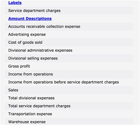 Mba Operations Description by Solved Xsport Sporting Goods Co Operates Two Divisions T