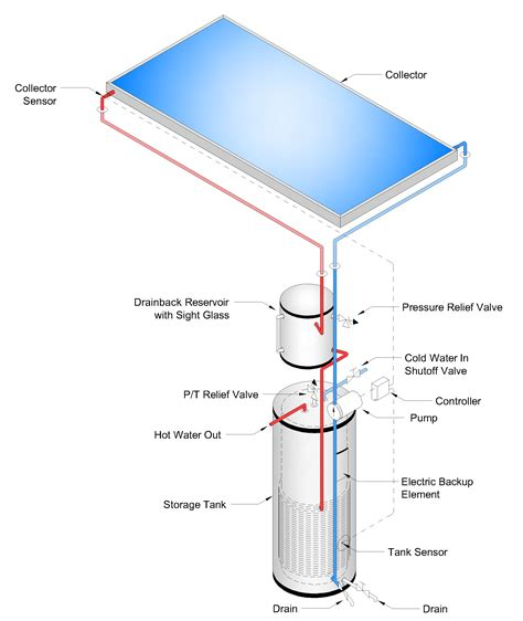 Water Heater Solar System water heating systems solar water heating system solar