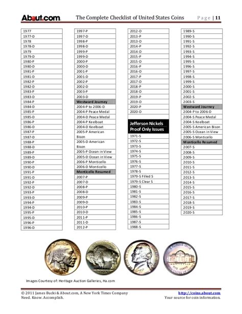 printable state quarter list about com complete us coin checklist