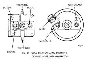 starter solenoid wiring electrical instruments by lotuselan net