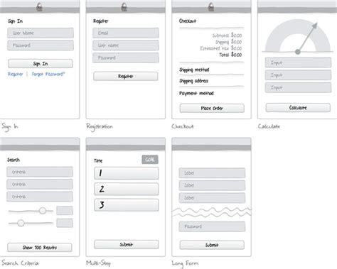 application design patterns top 6 golden principles for web app design patterns in 2017