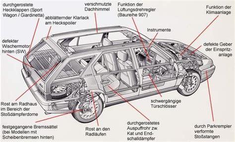 Aufbau Auto by Alfaclub Alfa 33 Kaufberatung