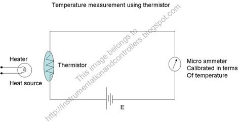 how to measure resistance of a thermistor temperature measurement using thermistor instrumentation and engineering