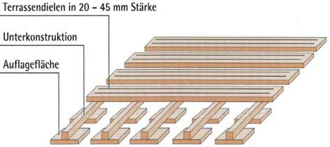Untergrund Für Terrassendielen 847 by Untergrund F 252 R Terrassendielen Unterkonstruktion Terrasse