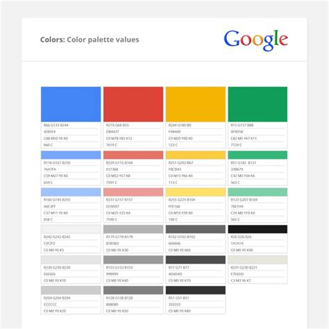 google design guidelines part 2 designing the perfect brand identity for your