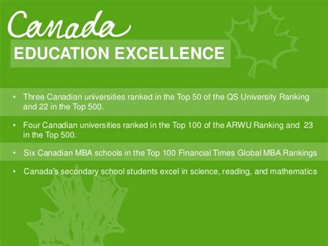 Top 50 Mba Colleges In Canada by Why To Study In Canada