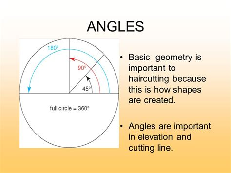 hair cutting angles communicating for success ppt download