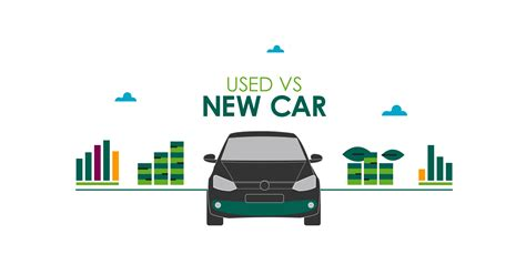 Buying A Used by Buying A Used Vs New Car