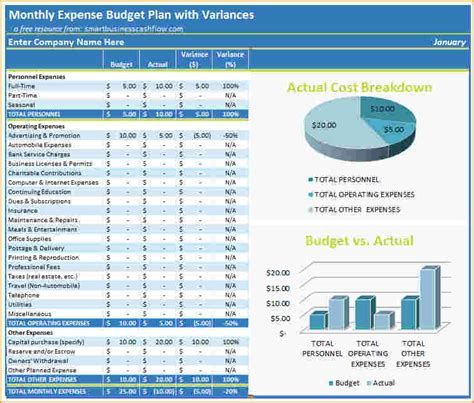 ms excel budget template 10 excel budget template questionnaire template