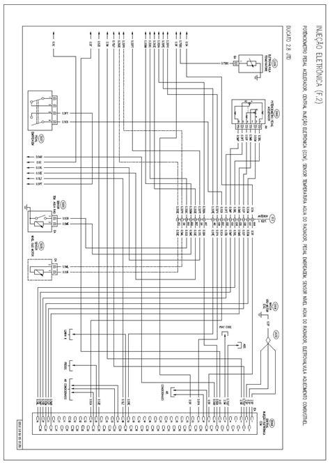 Diesel na Veia: Confira o esquema eletroeletrônico da