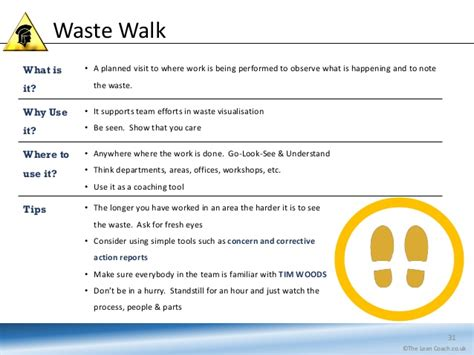 waste walk template image collections templates design ideas