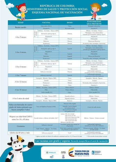 calendario de salud 2016 esquema de vacunacion de salud 2016 calendar template 2016