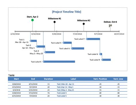 Milestone And Task Project Timeline Milestone Template Word