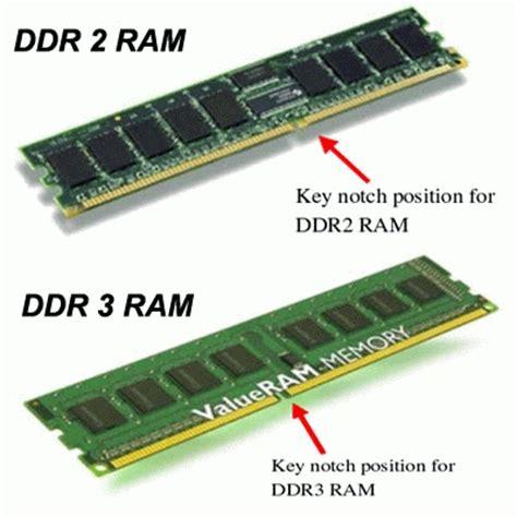 Ram V Pc dolandcomputerwiki 5 hardware