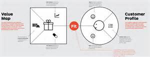 71 innovation methodologies open innovation keynotes