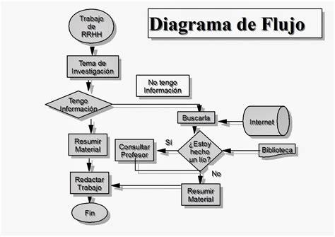 cadenas de markov un enfoque elemental pdf eco36113 programaci 243 n y m 233 todo num 233