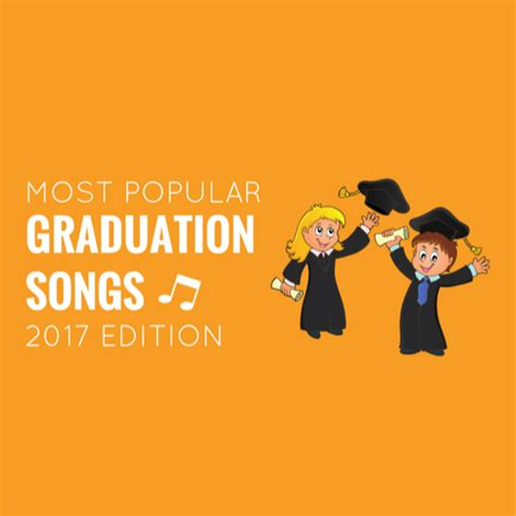 Pop Nosh The Other Blogs Edition by Most Popular Graduation Songs 2017 Edition Midnight