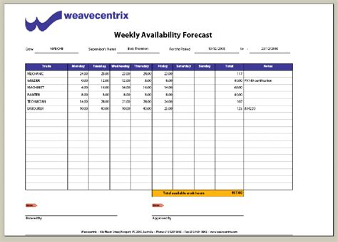 Availability Sheet For Work Template for marketing graduates availability sheet