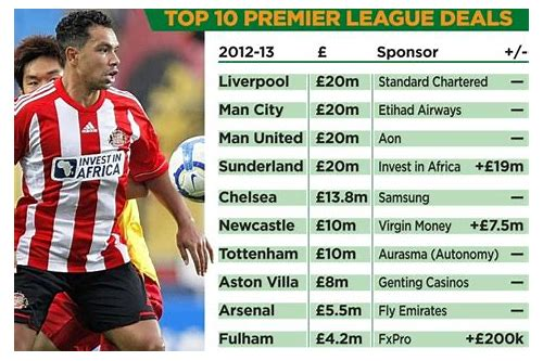 biggest sporting sponsorship deals