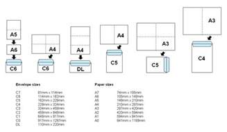paper and envelope size reference list for graphic