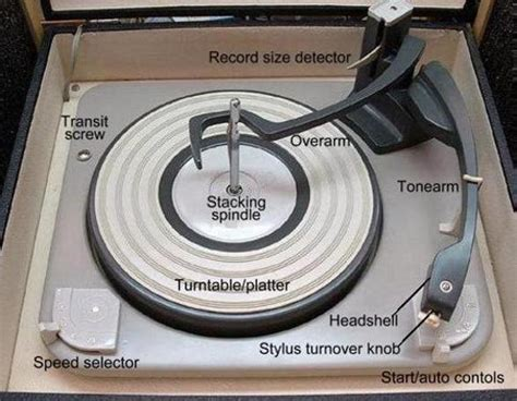 record player parts diagram vintage console stereo wiring diagram vintage metal