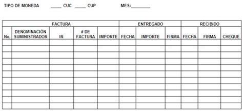 registro de firmas finanzas procedimiento para el registro y control de los pagos en