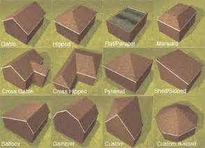 Cross Hip Roof Aluminium Or Stone Coated Tiles Things You Should Know
