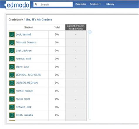 edmodo won t load peacocks and penguins in the classroom using technology