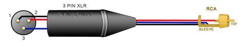diy audio electronics from zynsonix balanced xlr to