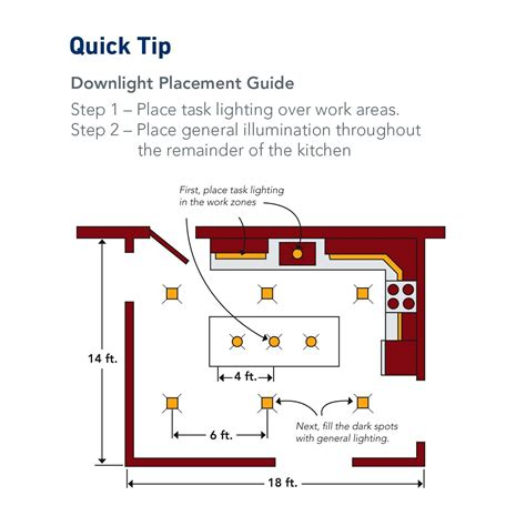 wiring diagram for kitchen spotlights repair wiring scheme