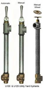 Prevent Outdoor Faucets Freezing Freezeless Utility Hydrants By Woodford