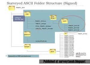 format file jpg adalah ekadaster format file crm ikut spesifikasi jupem