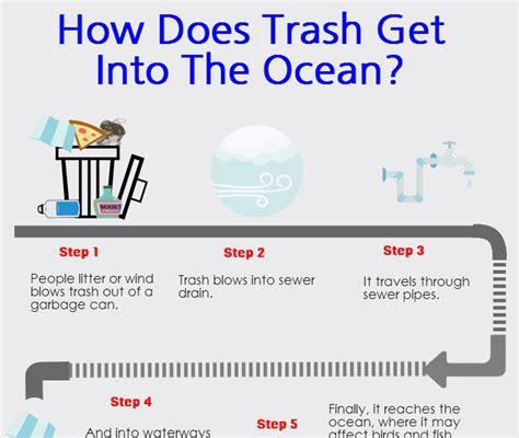 gets into trash dumpster rental infographics budgetdumpster