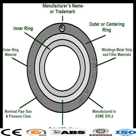 Spiral Wound Gasket 4 150 Winding Ss316 Inner C S Outer C W Gf Ches 2 spiral wound gasket inner ring spiral wound gasket outer ring spiral wound gasket buy spiral