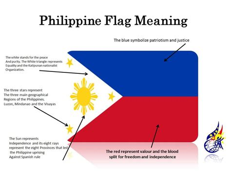 design meaning tagalog meaning of philippine s flag vexillology