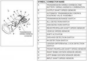 replacing the transmission input sensor – step by step