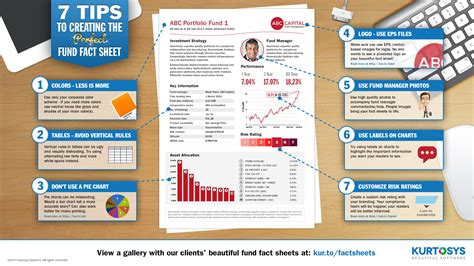 fund fact sheet template 7 tips to creating the fund fact sheet infographic