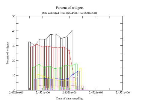 graph plotting tool graph plotting tool 28 images graph plotting tool 28