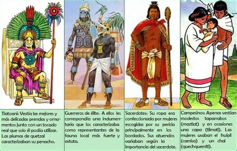 Imagenes De Vestimentas Aztecas | vestimenta azteca aztecas pinterest vestimenta