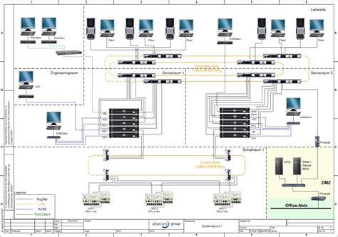 video system layout abacon group system integration