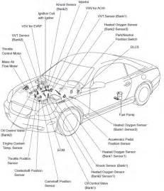 Lexus Locations Lexus Es300 Oxygen Sensor Locations