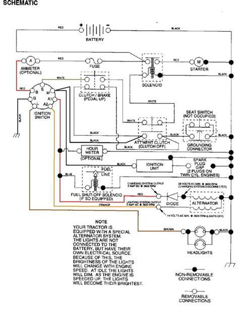 mower electrical diagram wiring craftsman lawn