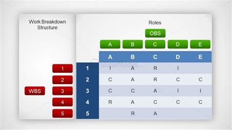 Rasci Matrix Slide With Wbs Slidemodel Wbs Template Powerpoint