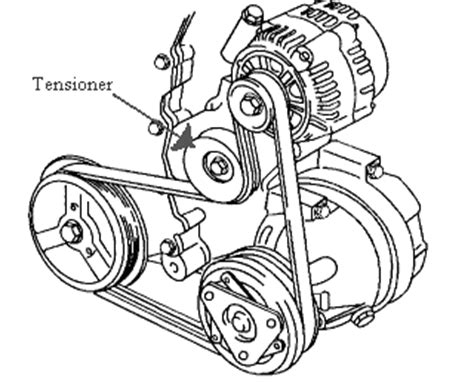 pontiac grand  serpentine belt diagram fixya